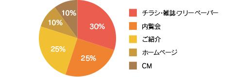 questionnaire_image02